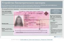 gde-poluchit-biometricheskiy-pasport-110155-large